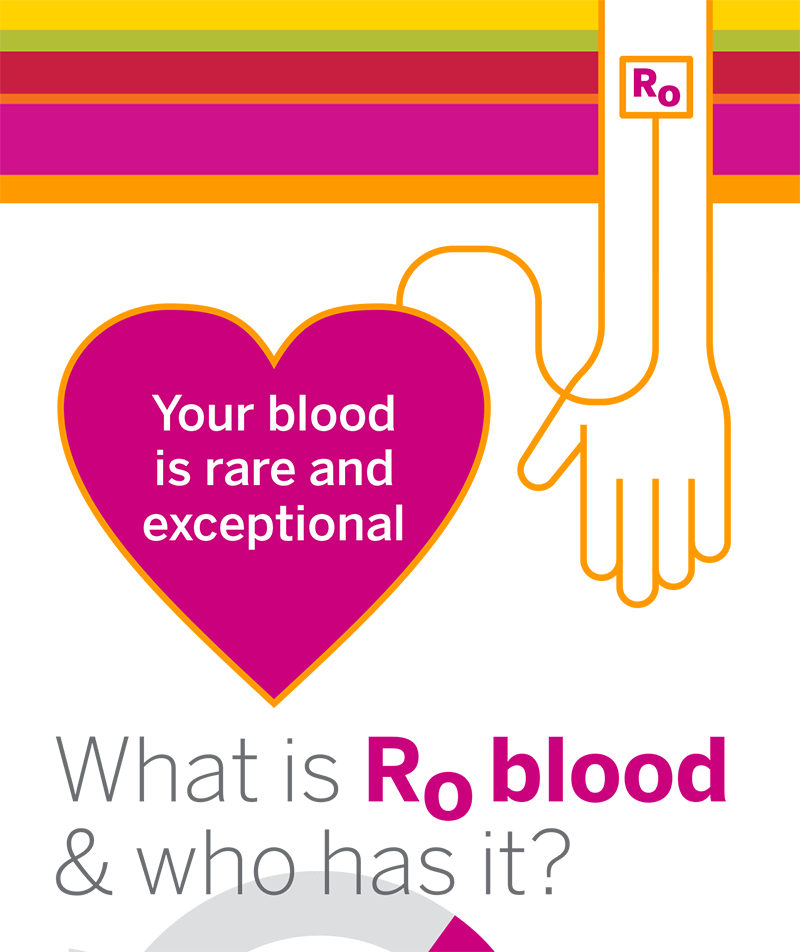 Your blood is rare and exceptional? What is RO blood and who has it?