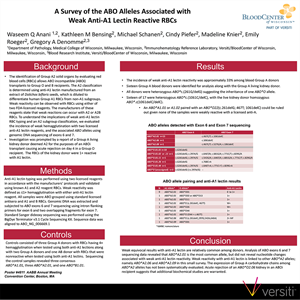 A Survey of the ABO Alleles Associated with Weak Anti-A1 Lectin Reactive RBCs Poster