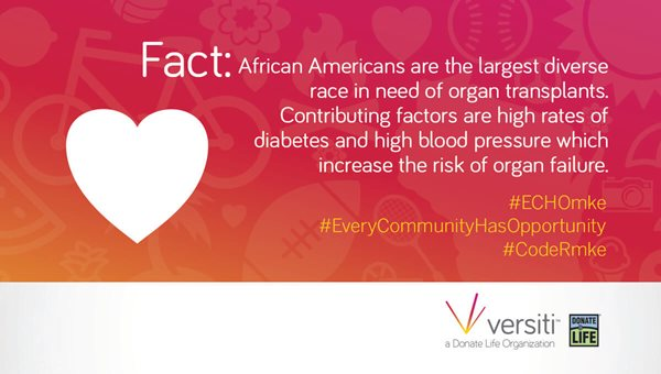 African Americans are the largest diverse race in need of organ transplants. Contributing factors are high rates of diabetes and high blood pressure which increase the risk of organ failure.